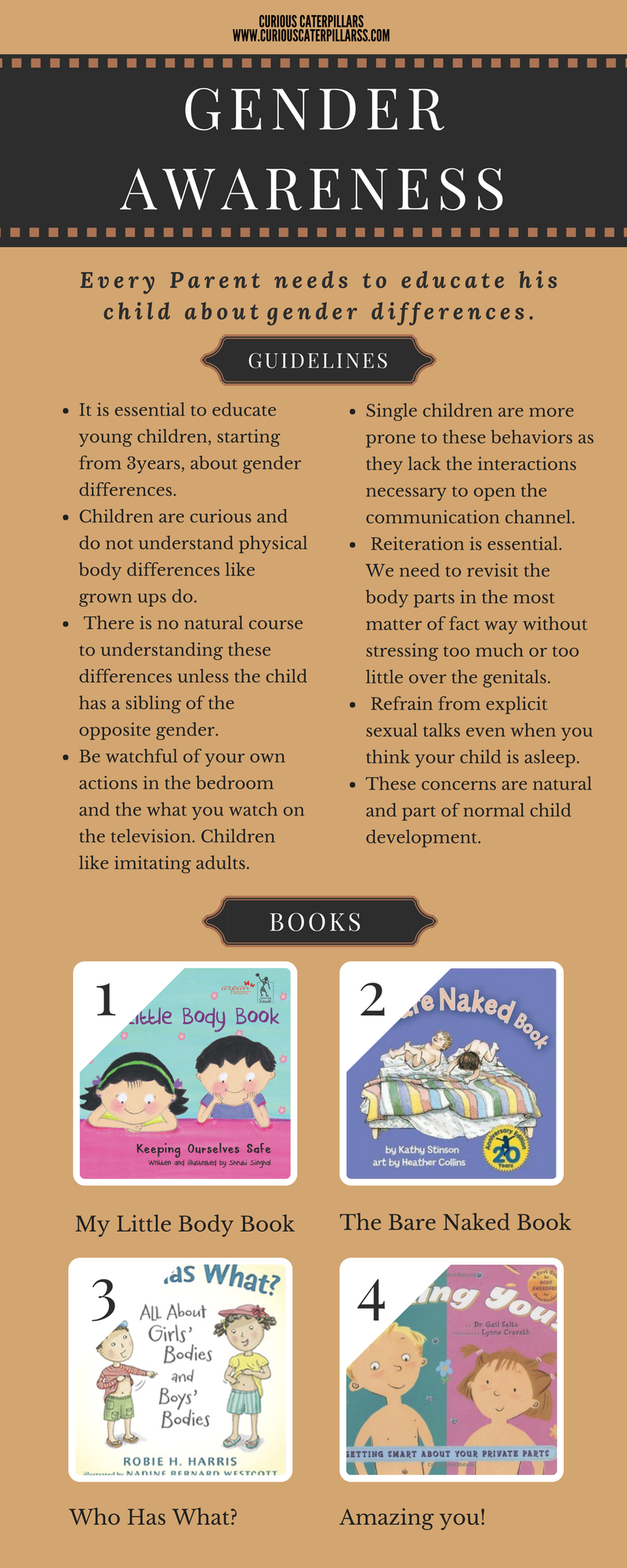 body awareness guidelines