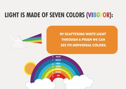 Colors STEM Book for kids